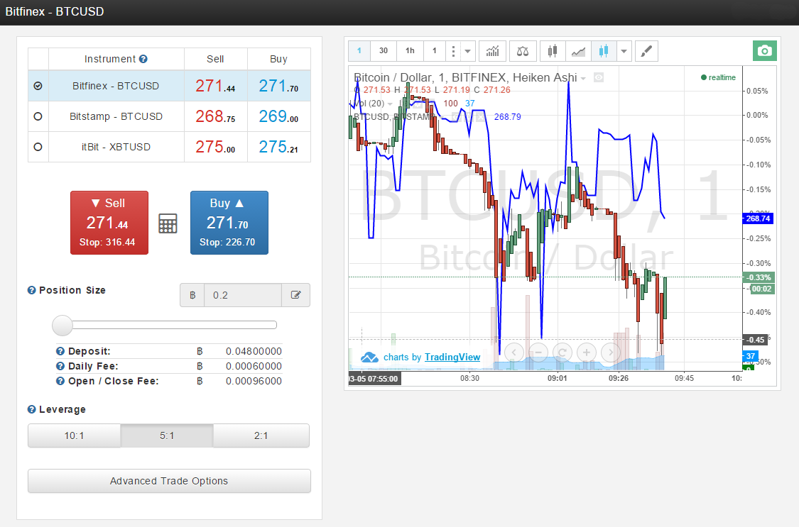Webinars for binary options trading system 2014