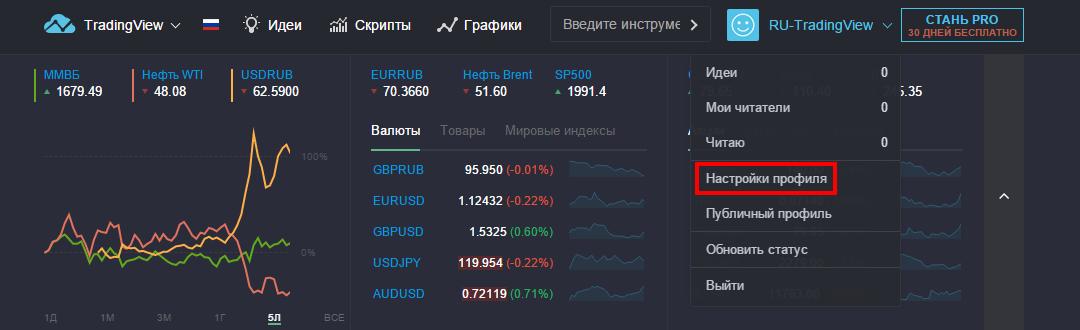 Настройка профиля TradingView