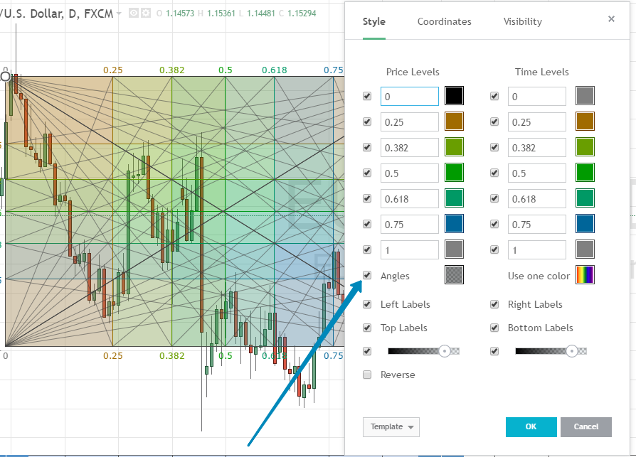 Improvements to Gann drawings – TradingView Blog
