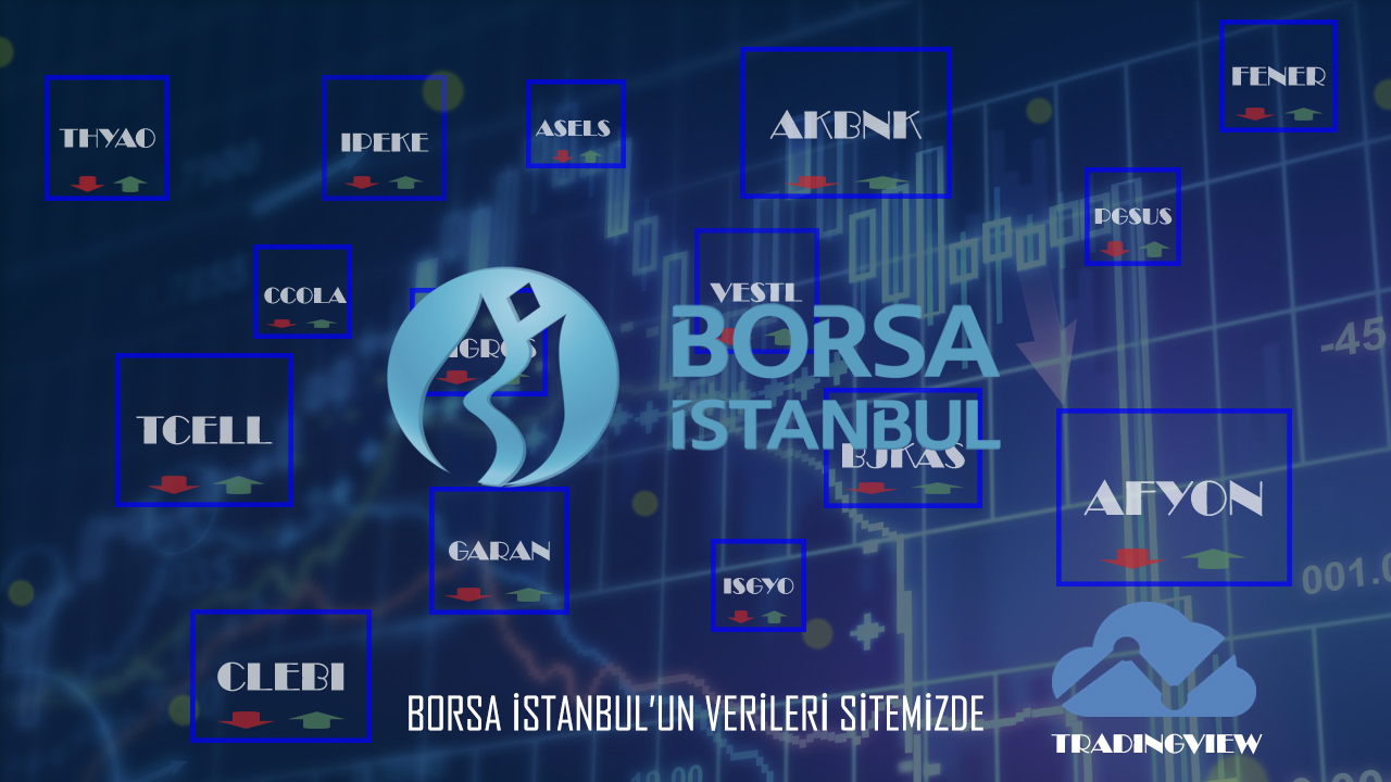 bist-tradingview