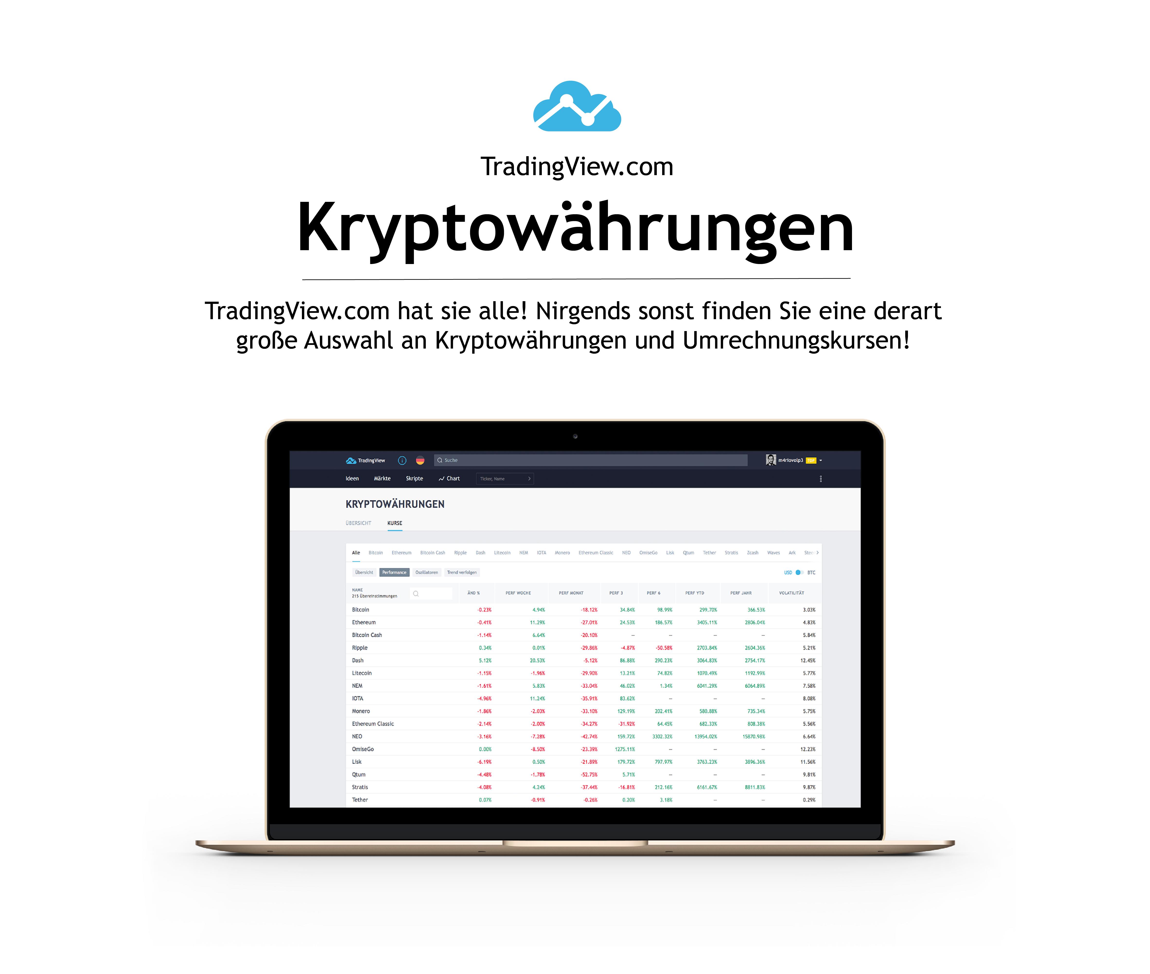 tradingview_kryptowa-hrungen-3