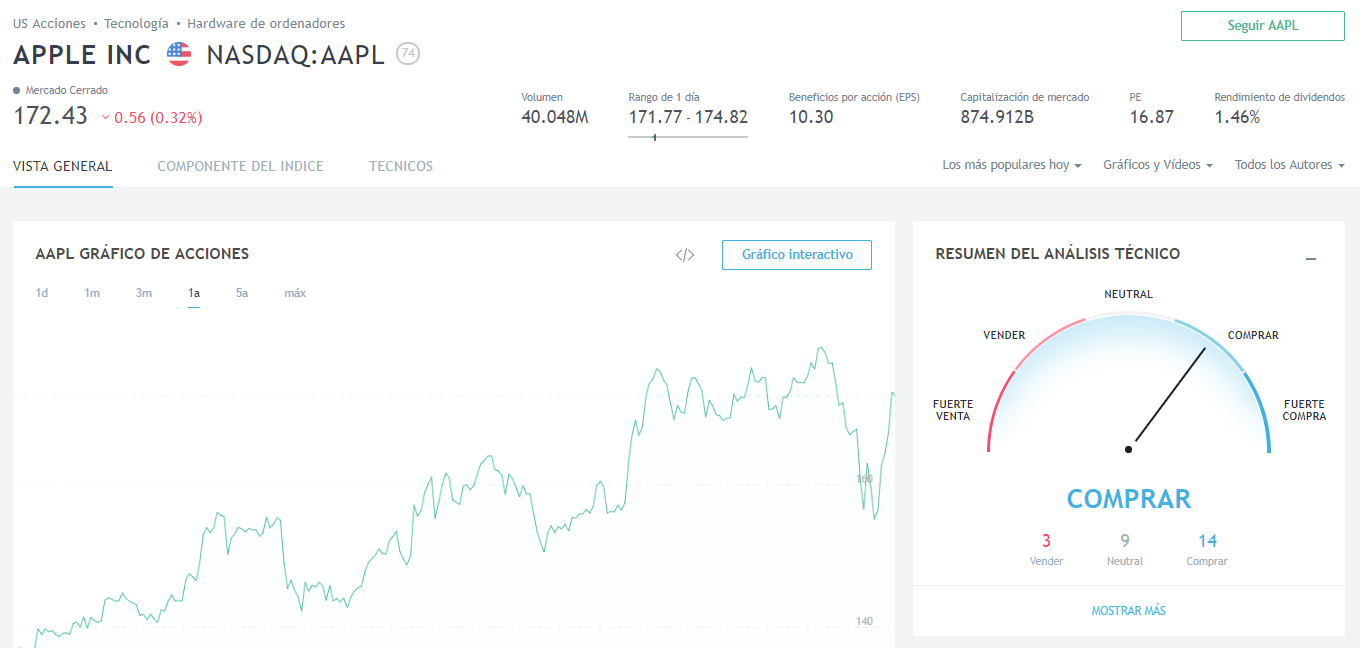 aapl_overview