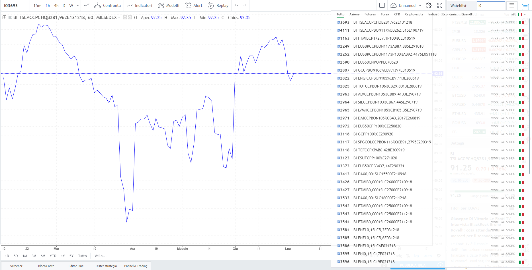 screenshot-it-tradingview-com-2018-07-13-15-52-32