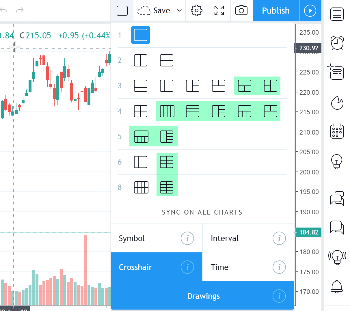 Brand new chart layouts – TradingView Blog